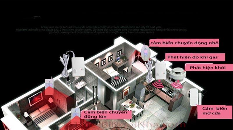 he-thong-bao-dong-an-ninh-gsm-10