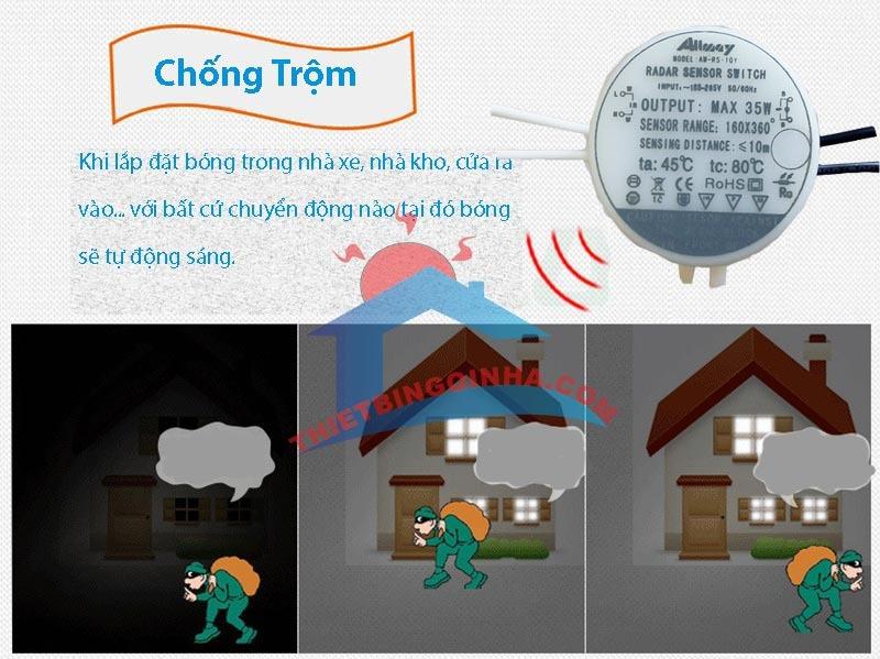 cong-tac-cam-ung-chuyen-dong-vi-song-chong-trom