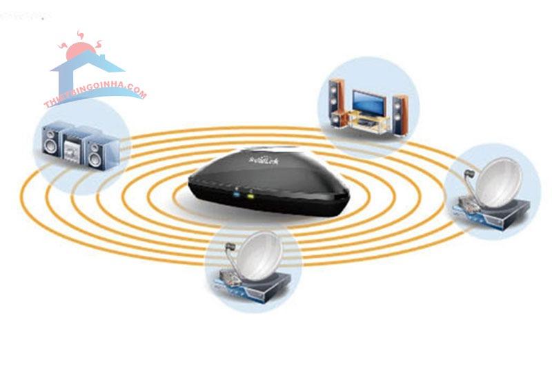 trung tâm điều khiển nhà thông minh broadlink