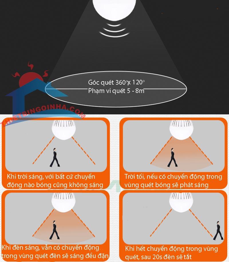 bóng đèn thông minh tự động