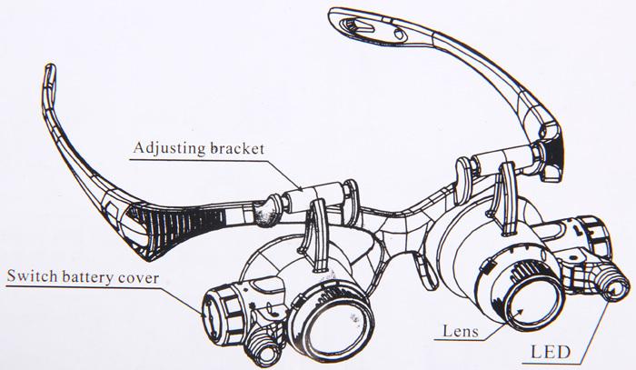 Kính lúp đeo mắt có đèn led cao cấp