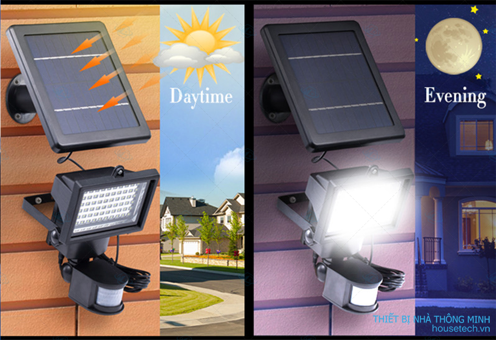Đèn led siêu sáng sử dụng NLMT cảm biến chuyển động hồng ngoại HT406 tiết kiệm điện năng