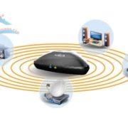Thiết bị điều khiển nhà hiện đại thông minh – Broadlink RM-Pro cao cấp