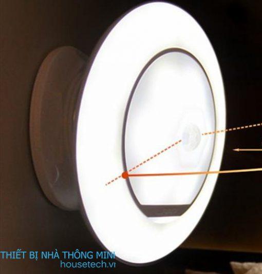 Đèn xoay 360 độ
