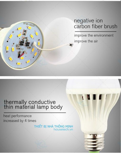 Chip LED cao cấp